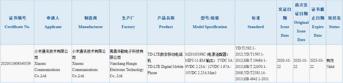 Redmi розробляє нову варіацію свого популярного смартфона